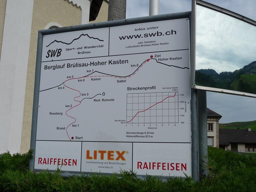Mountain Marathon sign