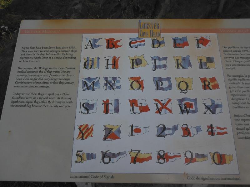 Flag alphabet - Woody Cove NL